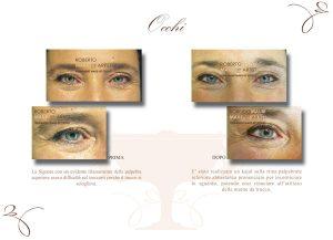 Dermopigmentazione occhi a Roma